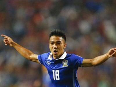 U23 Thái Lan chốt danh sách dự SEA Games: