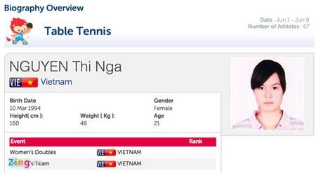 Ban tổ chức SEA Games 28 tự ý thay tên VĐV Việt Nam - 1