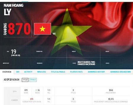 Lý Hoàng Nam vươn lên thứ 870 thế giới - 1