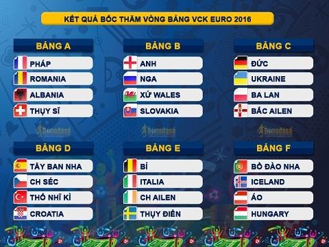 Duong toi Euro 2016 cua Hungary Su tro lai cua mot the luc hinh anh 2