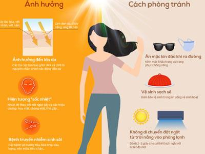 Nắng nóng gây hại sức khỏe người như thế nào