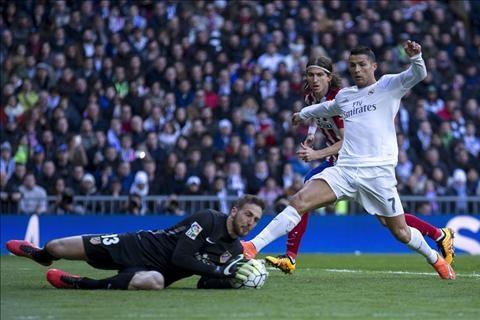 ngoi sao Ronaldo