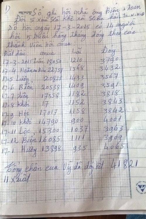 Nghi án chủ hụi vỡ nợ ở Nam Định: Thuê côn đồ đến dọa người đòi nợ? - Ảnh 2