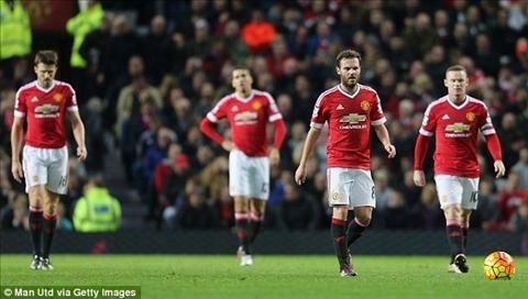 Chi co 4 cau thu xung dang da chinh duoi thoi HLV Jose Mourinho hinh anh