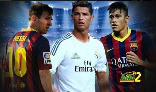 Ronaldo thua Messi, Neymar ve gia tri cau thu hinh anh 1