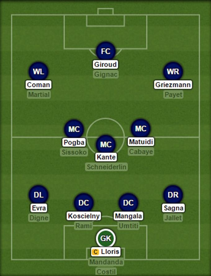 Đội hình dự kiến ĐT Pháp tại EURO 2016