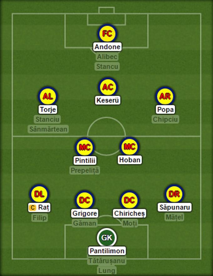 Đội hình dự kiến ĐT Romania tại EURO 2016