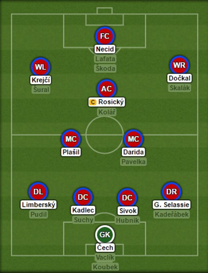 Đội hình dự kiến CH Czech tại EURO 2016