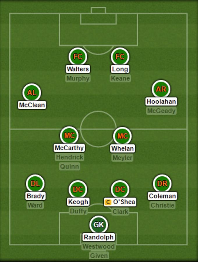 Đội hình dự kiến của ĐT CH Ireland tại EURO 2016