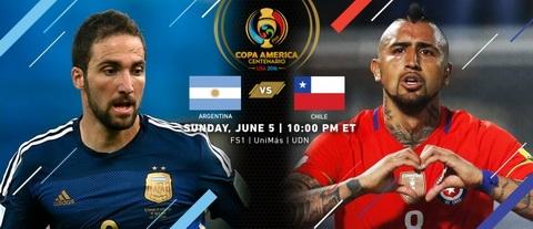 Argentina - Chile (9h00 ngay 76) Khong Messi, khong sao ca hinh anh