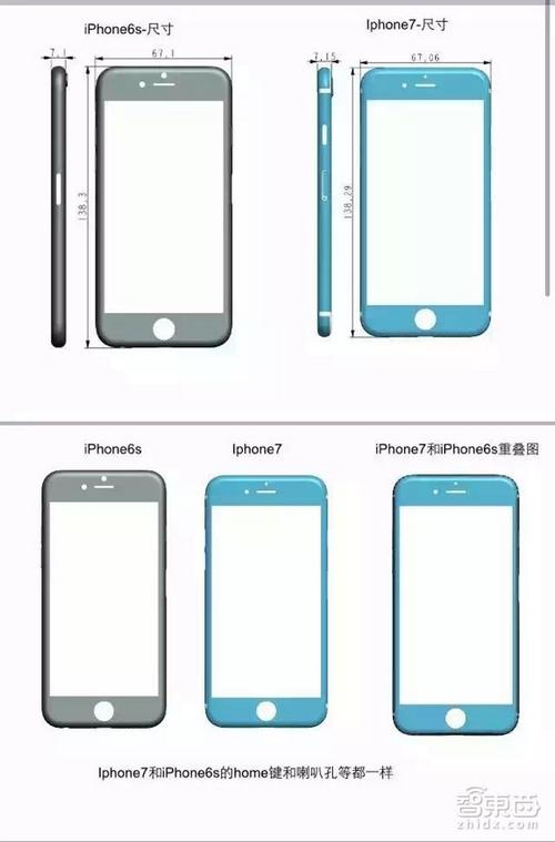 iphone-7-nho-hon-va-day-hon-iphone-6s
