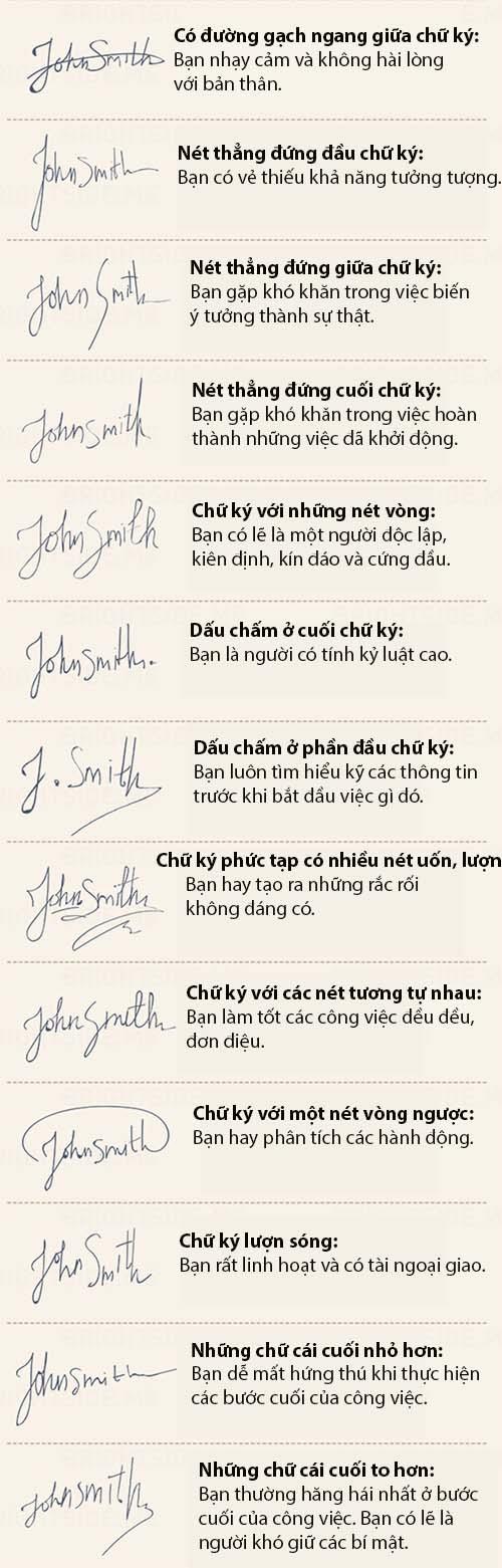 xem-chu-ky-biet-ban-co-kha-nang-lanh-dao-hay-khong-page-2