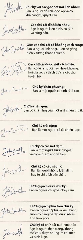 xem-chu-ky-biet-ban-co-kha-nang-lanh-dao-hay-khong-page-3