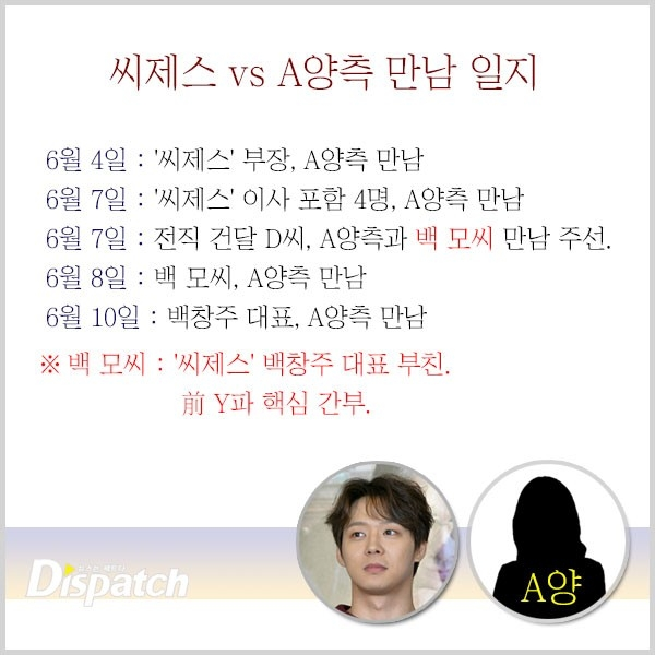 Dispatch phân tích: Nghi án phía Yoochun (JYJ) từng đe dọa để bịt miệng cô Lee - Ảnh 3.