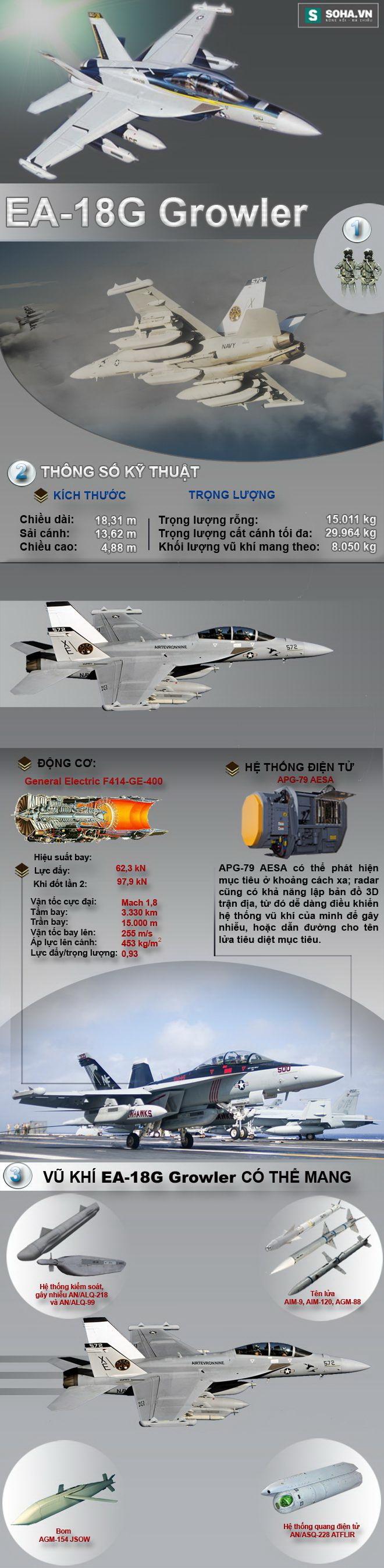 Sức mạnh máy bay tác chiến điện tử tối tân Mỹ vừa điều tới ĐNÁ - Ảnh 1.