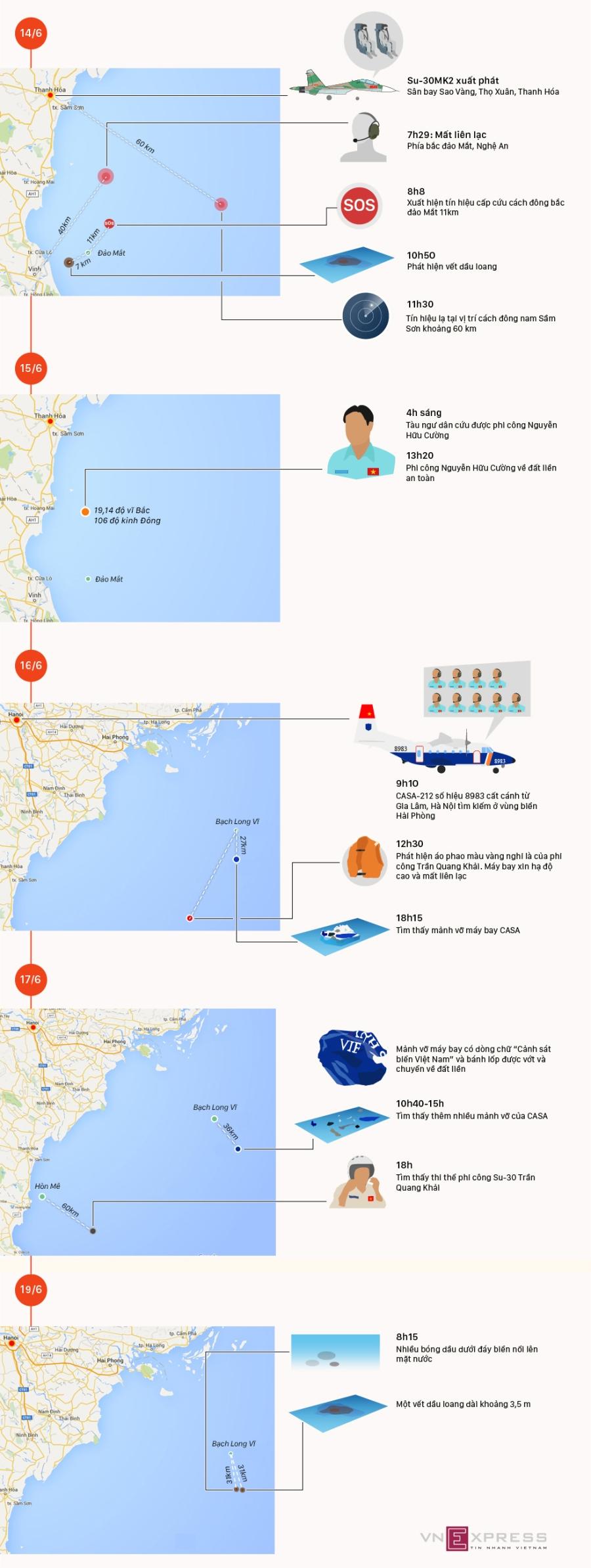 Hành trình tìm dấu vết chiến đấu cơ Su-30 và tuần thám CASA-212