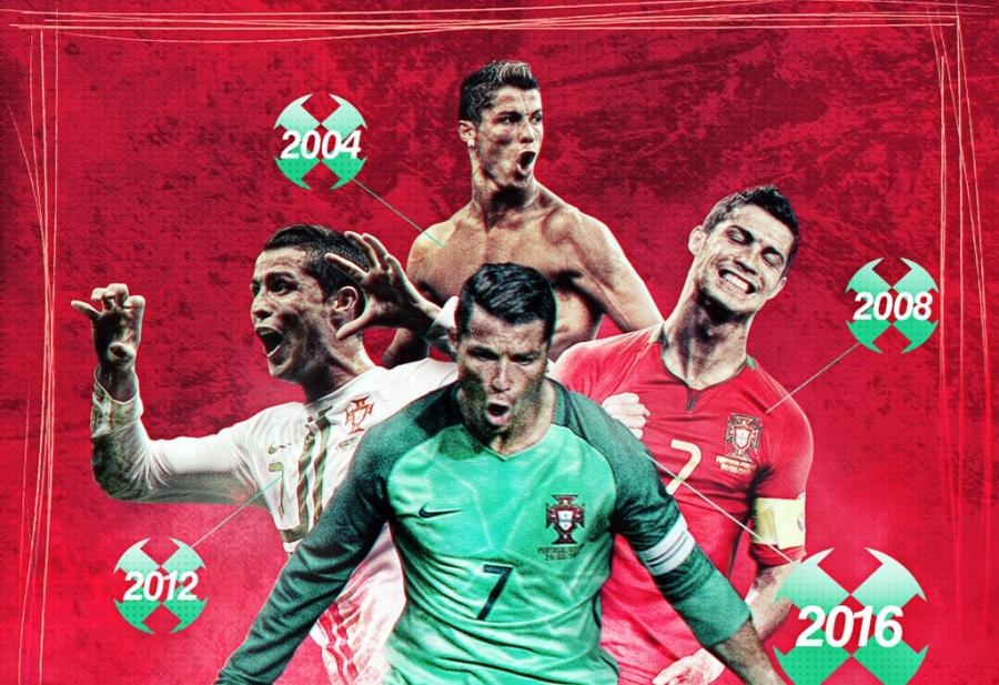 Ronaldo đã ghi 8 bàn/17 trận tại Euro và vẫn còn cơ hội để gia tăng kỷ lục của mình. Ảnh: Goal