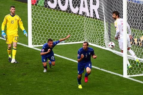 Niềm vui của Chiellini sau khi dứt điểm tung lưới De Gea