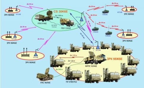 Tap chi Kanwa: Viet Nam mua 4 tieu doan ten lua S-400?-Hinh-2
