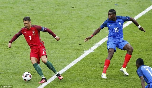 C.Ronaldo vẫn là ngôi sao được chú ý nhiều nhất ở trên sân