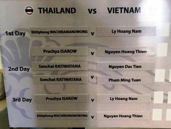 Ly Hoang Nam tu tin thang tran mo man Davis Cup hinh anh 1