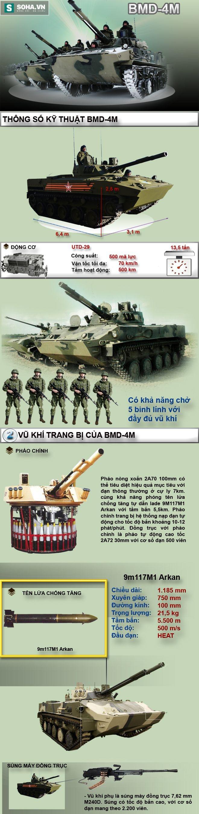 Ứng viên số 1 cho vị trí xe thiết giáp đổ bộ đường không của VN - Ảnh 1.