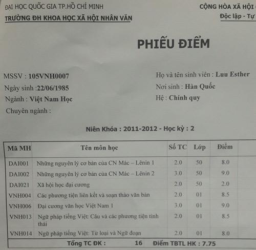 Kết quả học tập đối lập giữa Trấn Thành và Hari Won - 5