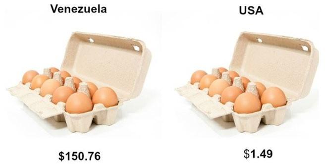 'Do' gia thuc pham o Venezuela va My hinh anh 2