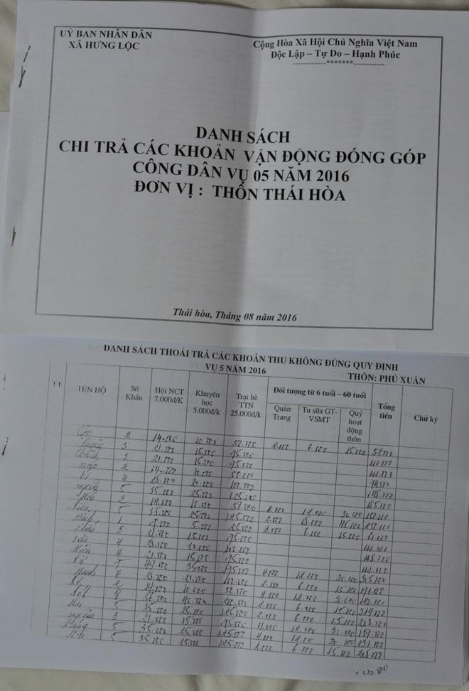 Mùa đóng góp hãi hùng ở Thanh Hoá: Đồng loạt trả lại tiền cho dân - Ảnh 1.