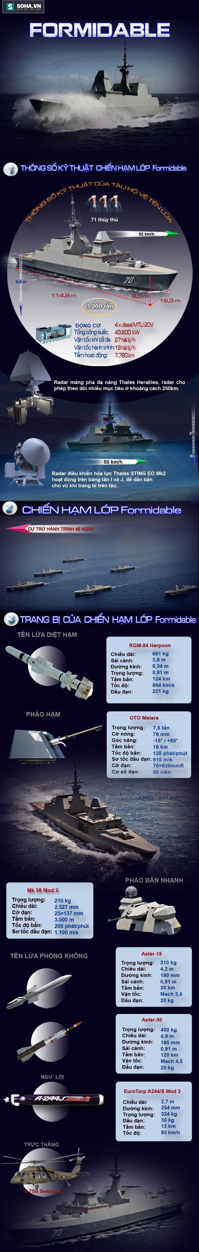 Khinh hạm số một Đông Nam Á liệu có về với Hải quân Việt Nam? - Ảnh 1.