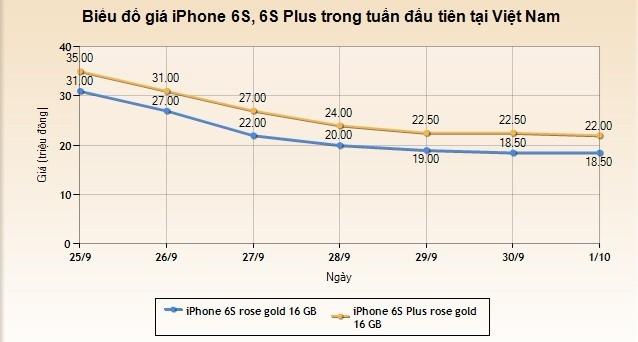 Dan buon chun tay, so iPhone 7 e am khi ve nuoc hinh anh 2