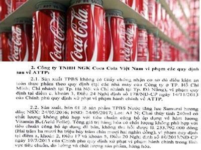 Bộ Y tế công bố hàng loạt sai phạm của Coca Cola Việt Nam