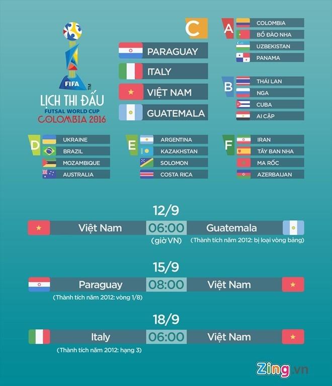 Tuyen futsal Paraguay canh giac truoc Viet Nam hinh anh 2