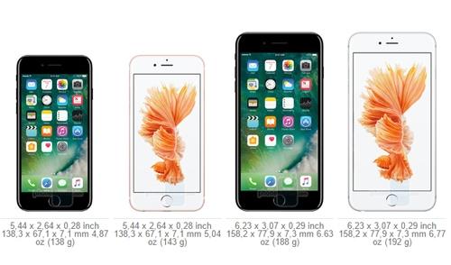 mieng-dan-man-hinh-tren-iphone-6s-khong-the-dung-cho-iphone-7-1