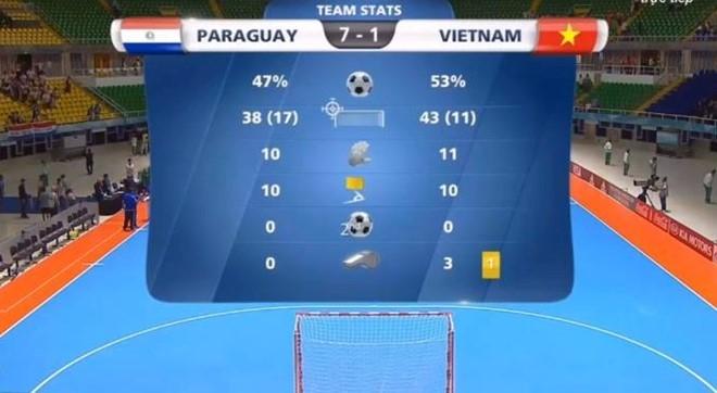 Truong doan futsal VN giai thich ly do thua dam Paraguay hinh anh 2