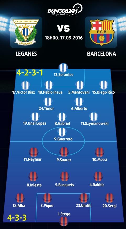 Leganes vs Barcelona (18h 179) Lai la vu dieu MSN hinh anh goc 2