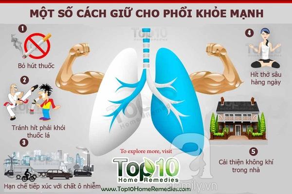 làm sạch phổi