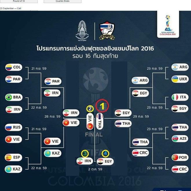Người Thái Lan dự Việt Nam vào chung kết World Cup  - Ảnh 1.