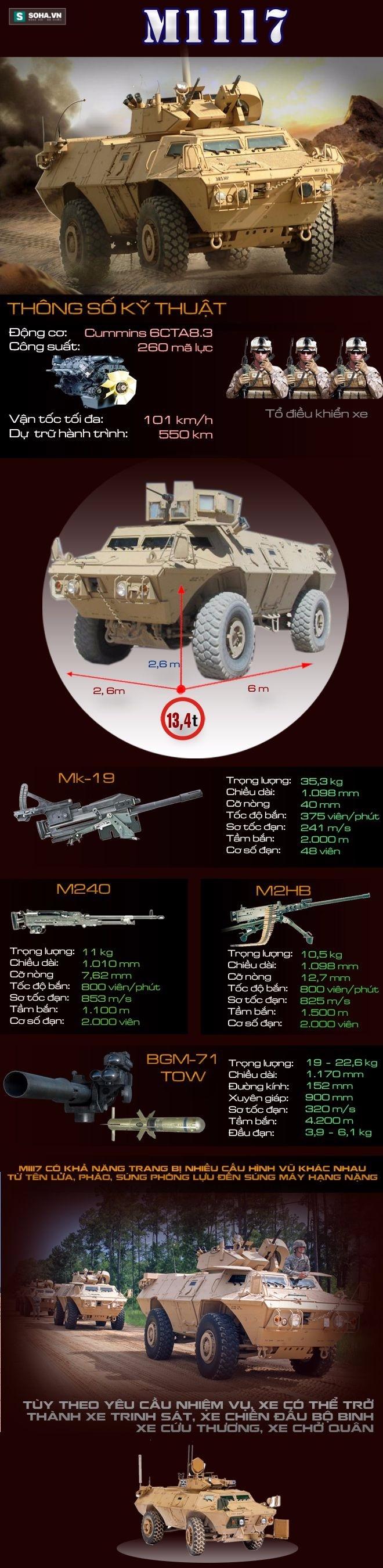 Nội soi xe thiết giáp chủ lực của Quân cảnh Mỹ - Ảnh 1.