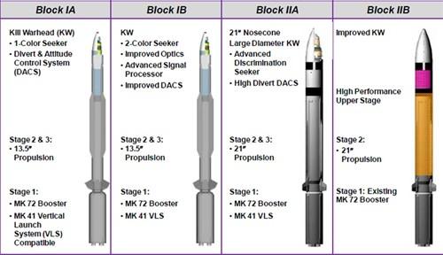 """Ten lua SM-3 Block IIA cua My khien Nga-Trung """"hoang loan""""-Hinh-6"""