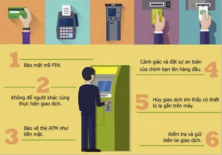 infographic: 6 loi khuyen de phong mat tien khi su dung the atm hinh anh 1
