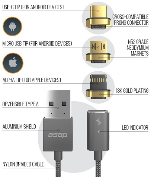 Cáp đa năng X-Connect có thể sử dụng với mọi thiết bị di động - ảnh 1