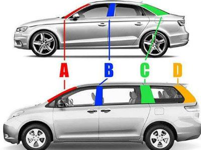 Những khái niệm cơ bản trên ôtô có thể bạn chưa hiểu