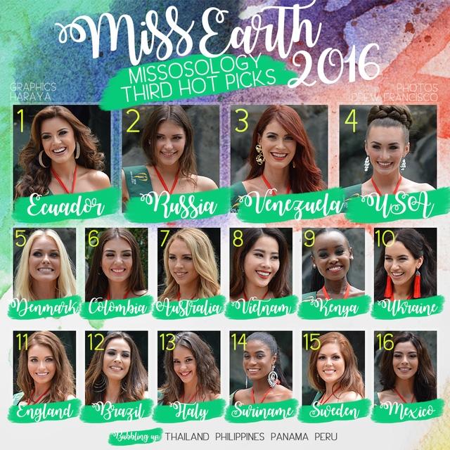 Top 16 thí sinh sáng giá nhất cuộc thi Hoa hậu Trái đất 2016 theo nhận định của Missosology