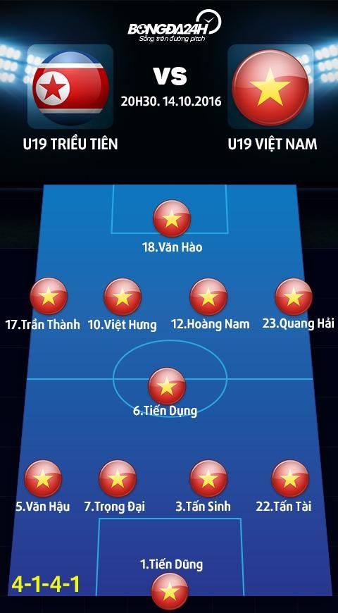 Doi hinh du kien U19 Trieu Tien vs U19 Viet Nam