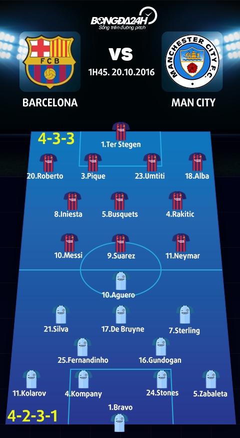 Barca vs Man City (1h45 ngay 2010) Ngay ve sau tham cua Pep hinh anh 4