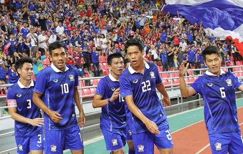Thái Lan sử dụng đội hình khá mạnh dự AFF Cup 2016