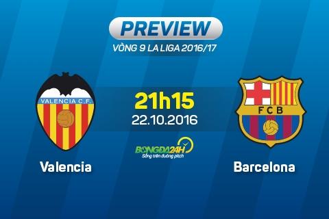 Valencia vs Barca (21h15 ngay 2210) Ai can noi Messi hinh anh goc