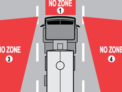 Điểm mù trên xe tải - tài xế cần biết