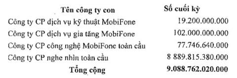 Mobifone da chi gan 9.000 ty dong de mua 95% AVG hinh anh 1